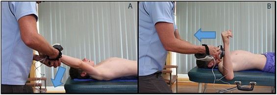 Shoulder strength values and ratio for swimmers without pain