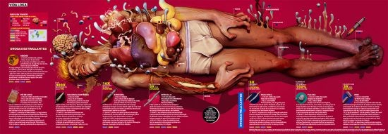 What new drugs do to our body by Pedro Henrique Ferreira